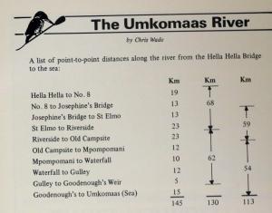 Umko 1989 program Route Distances
