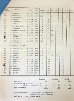 1986 Hella-Josephines
